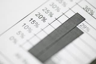 Checkliste: Mögliche Arbeitsgerichtsunterlagen