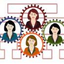 Mysterium Unternehmenskultur – für einmal einfach gesehen
