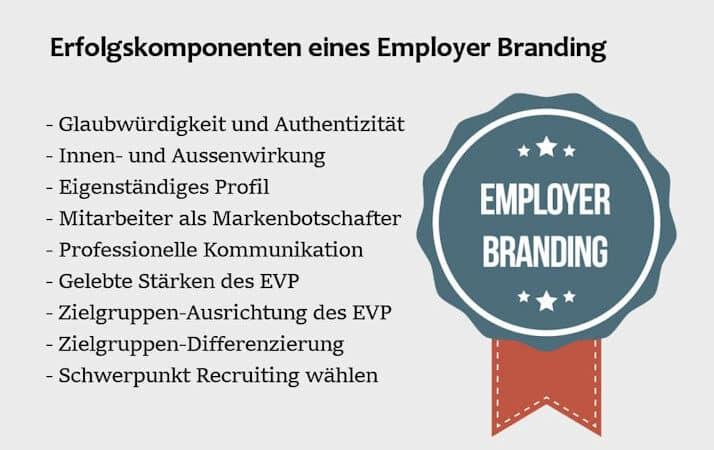 Employer Branding Konzept