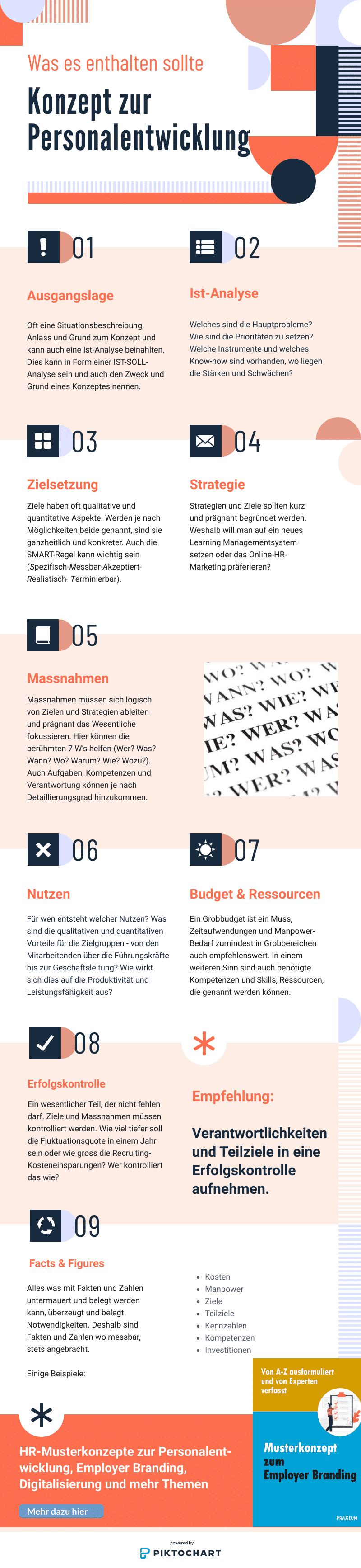 Infografik Personalentwicklung Konzept
